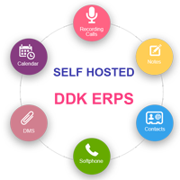 dikshitkumar-modi-ai-powered-self-hosting-crm-erp-project-management-tools-unlimited-users.png