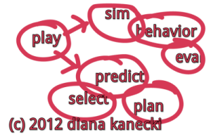 dka-strategic-planning-inc-predictive-analytics-cognitive-resource-planning-intelligent-thinking-sys-300481323.PNG