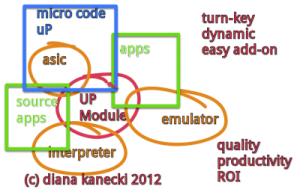 dka-strategic-planning-inc-predictive-analytics-i-sdk-neural-network-engine-and-solver-complete-source-code-and-project-code-300371674.PNG