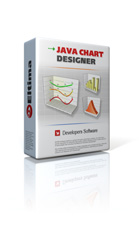 eltima-software-java-chart-designer-redistribution-license-2232710.jpg