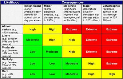 express-bcp-threat-and-risk-assessment-template-full-version-2641178.jpg
