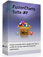 fusioncharts-technologies-llp-fusioncharts-suite-personal-license.png