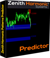 mike-ndegwa-solutions-zenith-harmonic-patterns-predictor.png