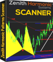 mike-ndegwa-solutions-zenith-harmonic-patterns-scanner.png