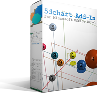system-approach-ltd-5dchart-add-in-license.png