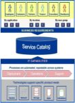 the-art-of-service-service-catalog-process-kit-300190682.JPG