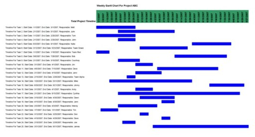 the-spreadsheet-store-gantt-chart-template-deluxe-edition-for-excel-2008-for-mac-5-user-license-300424743.JPG
