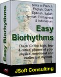 unicorn-systemz-easy-biorhythms-300091132.JPG